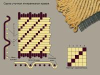 Двунитка — универсальная ткань