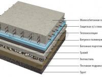 Как правильно установить фундамент на болотистой почве