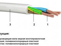 Выбор сечения кабеля для розеток