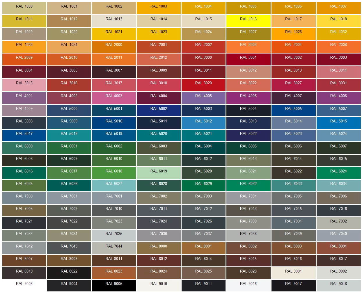 Таблица RAL цвета
