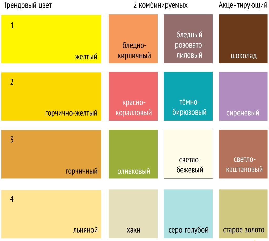 Карта сочетаемости цветов 1