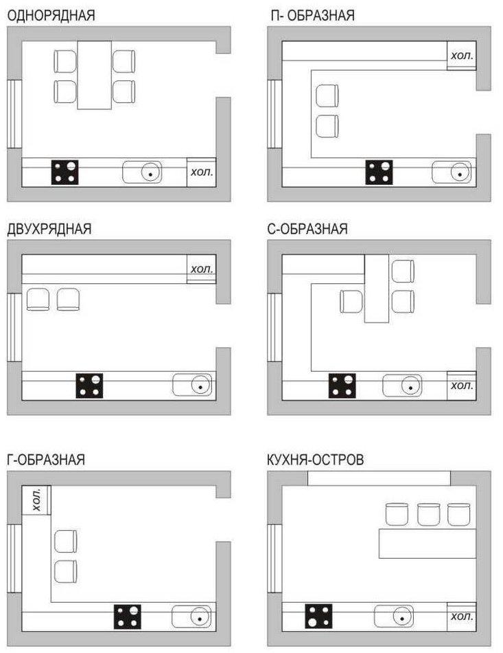 1413638616_vidi-planirovki-kyxni
