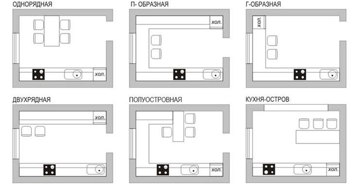 Планировка кухни - схема