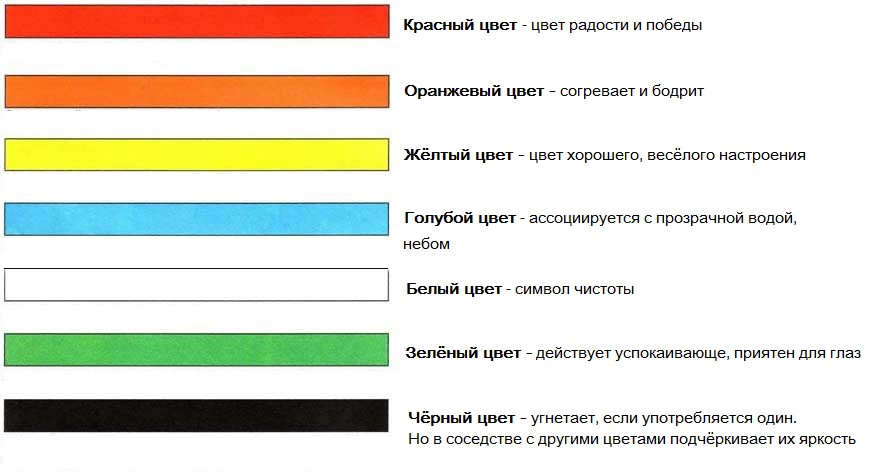 таблица цветов маленькой кухни
