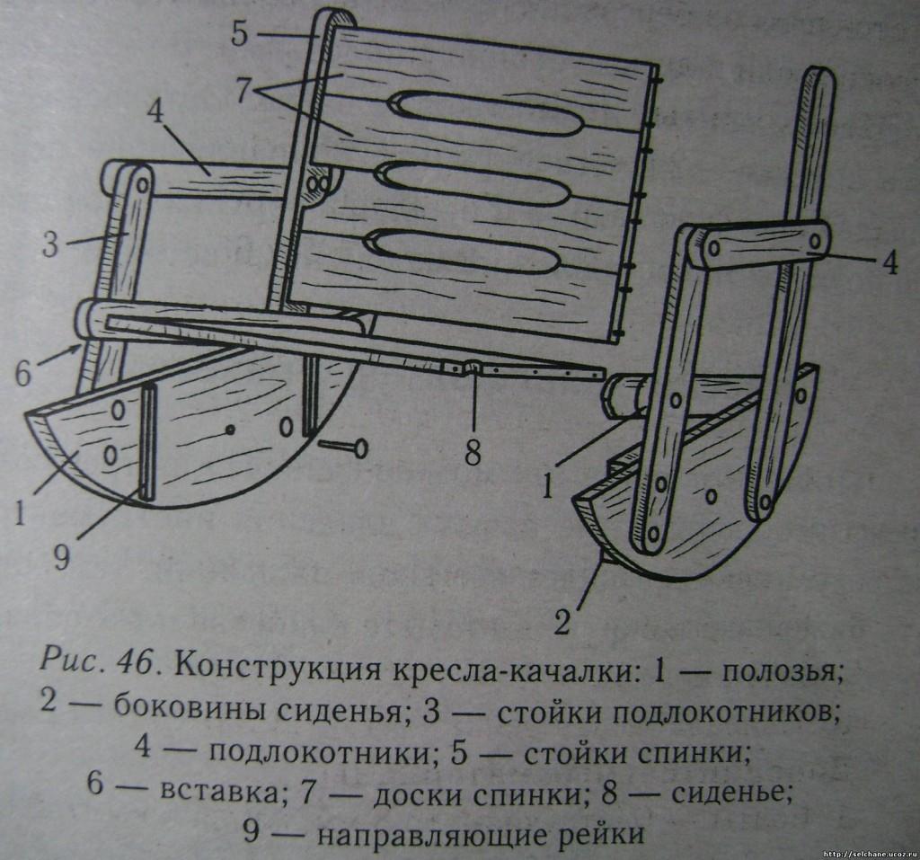 kreslo_kachalka_vubor4