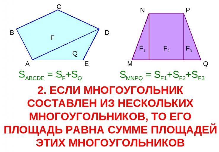 пример приведения сложной конфигурации к простым геометрическим фигурам