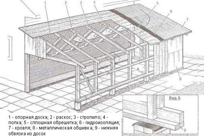 План деревянной террасы с навесом
