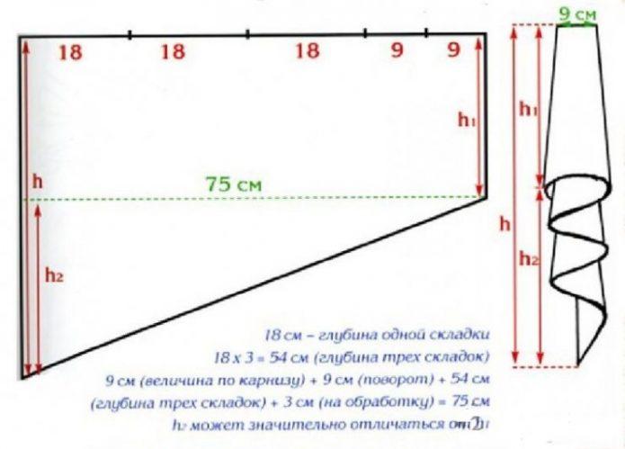 Выкройка и схема складок галстука для ламбрекена