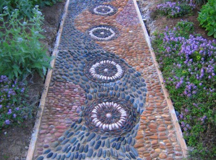 Дизайн садовой дорожки из гальки