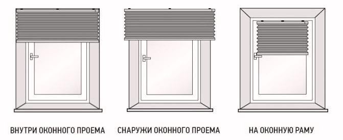 Варианты монтажа римских штор своими руками